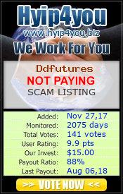 hyip4you.biz - hyip Ddfutures Limited
